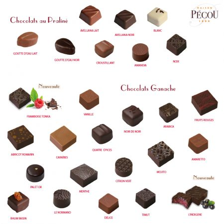 chocolats Pécou