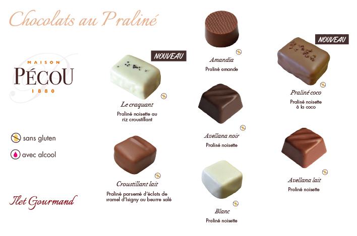 Chocolats Pralinés Pécou 2021