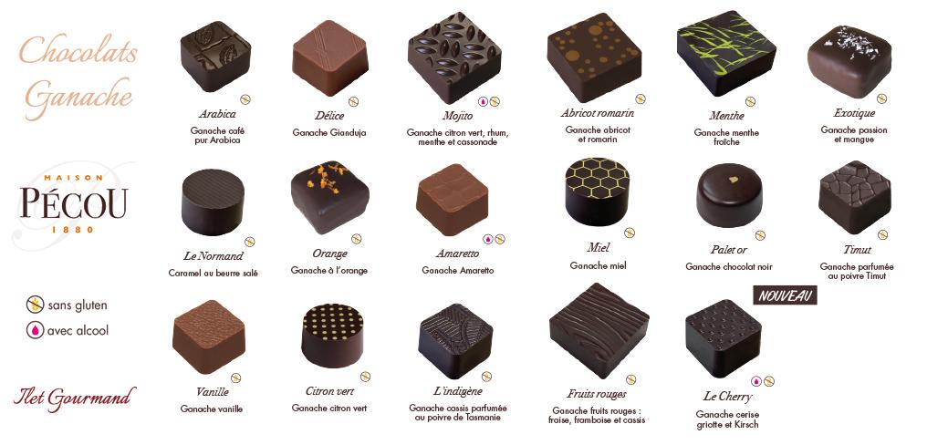 Chocolats Ganache Pécou 2021